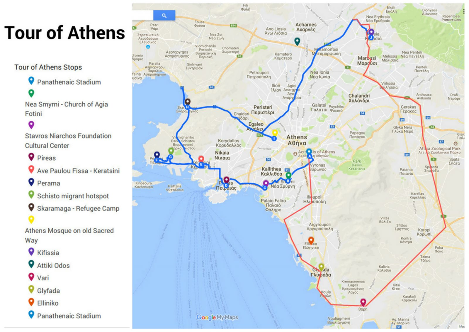 The plan of our Journey